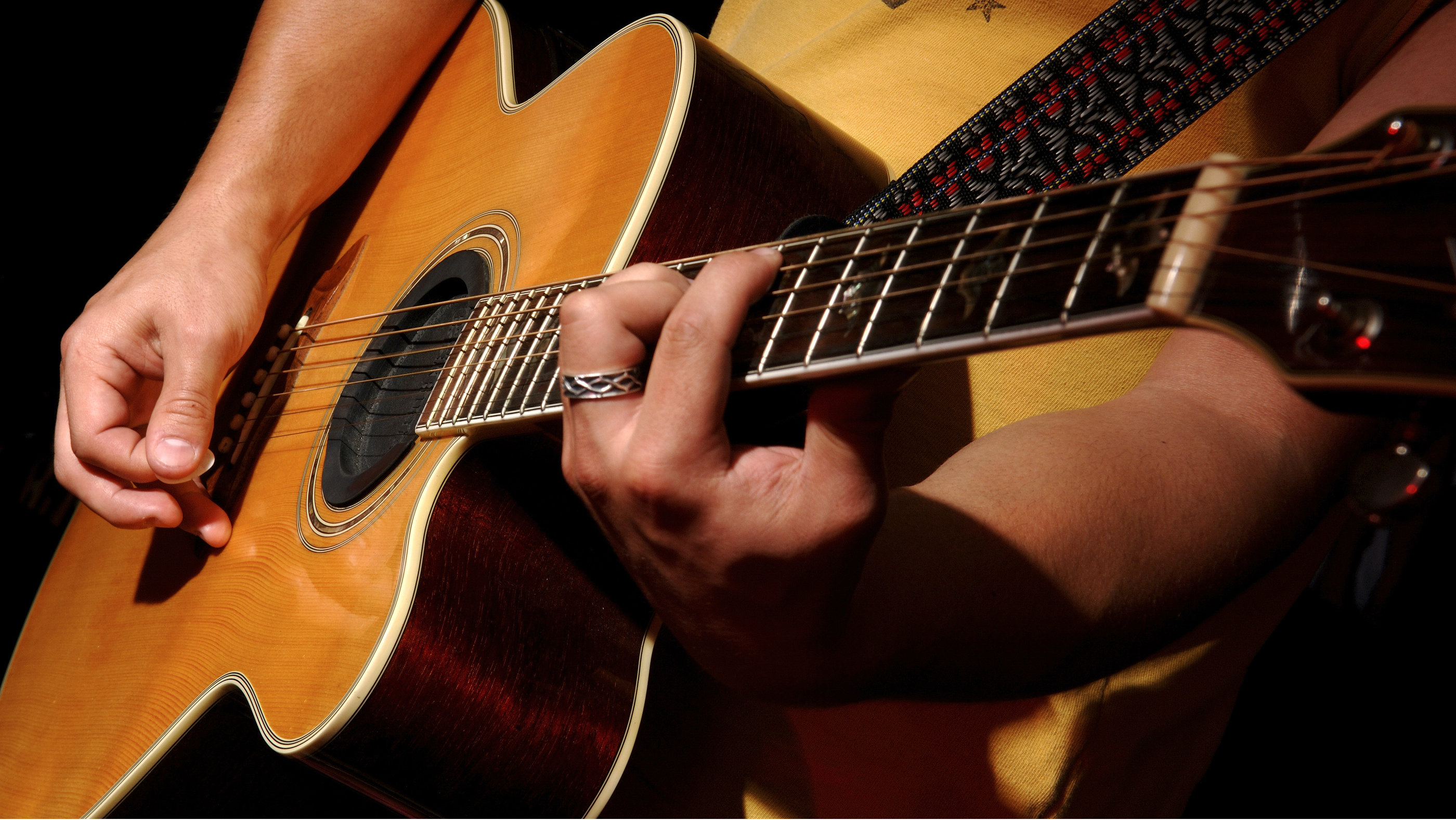 Best Acoustic Guitar to Buy