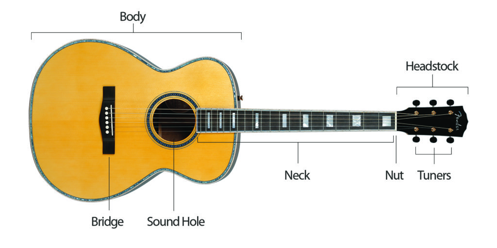 how to tune an acoustic guitar tips and tricks from. Black Bedroom Furniture Sets. Home Design Ideas